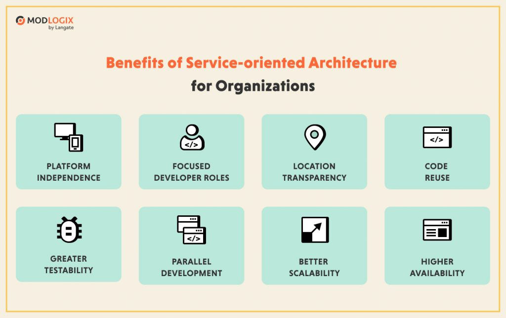 Benefits of service-oriented architecture for organizations | ModLogix