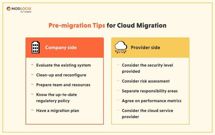 Pre-migration tips for smooth cloud migration | ModLogix